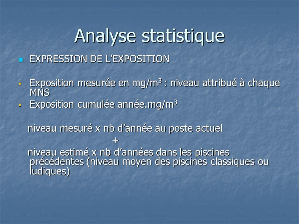 Analyse statistique EXPRESSION DE LEXPOSITION EXPRESSION DE LEXPOSITION Exposition mesurée en mg/m 3 : niveau attribué à chaque MNS Exposition mesurée