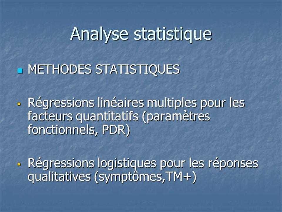 Analyse statistique METHODES STATISTIQUES METHODES STATISTIQUES Régressions linéaires multiples pour les facteurs quantitatifs (paramètres fonctionnel