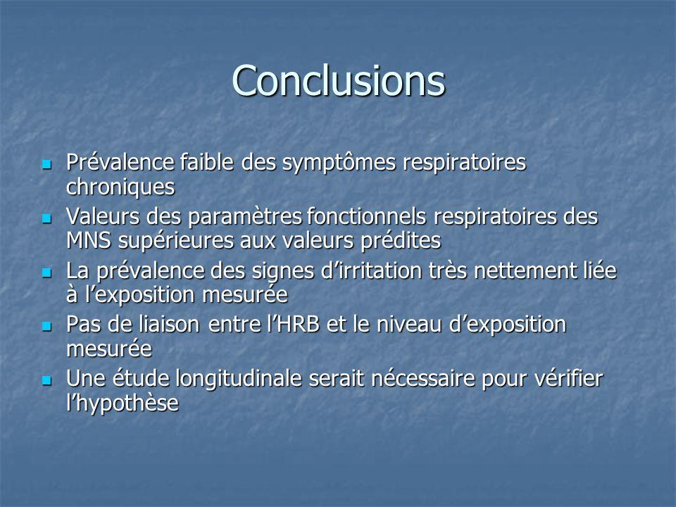 Conclusions Prévalence faible des symptômes respiratoires chroniques Prévalence faible des symptômes respiratoires chroniques Valeurs des paramètres f