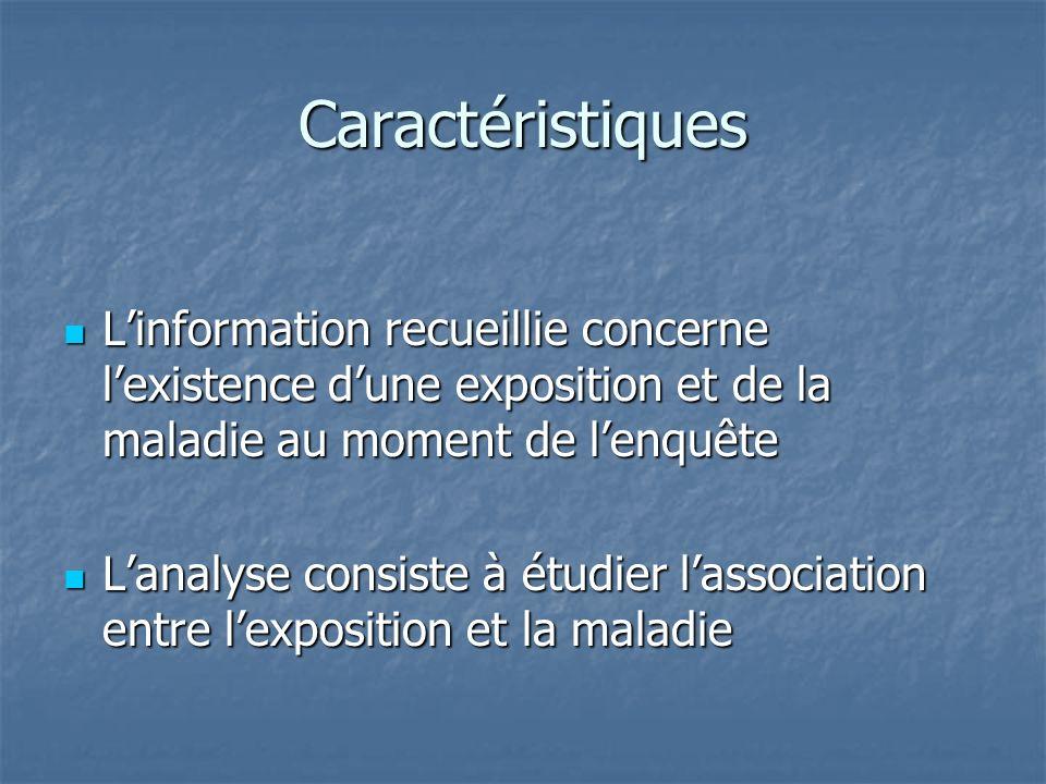 Caractéristiques Linformation recueillie concerne lexistence dune exposition et de la maladie au moment de lenquête Linformation recueillie concerne l