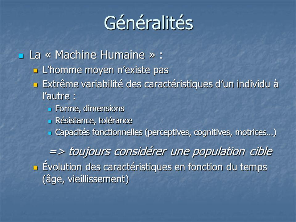 Définitions Anthropométrie : Anthropométrie : « Anthropos », homme ; « metron », mesurer.