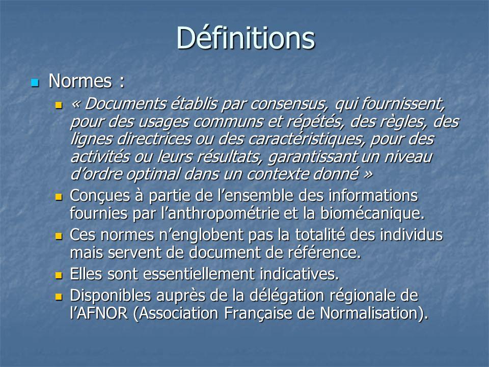 Bibliographie Ergonomie des postes et lieux de travail, 2 tomes, AFNOR 2003 Ergonomie des postes et lieux de travail, 2 tomes, AFNOR 2003 Précis de physiologie du travail, notions dergonomie.