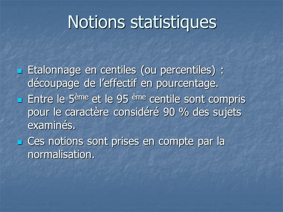 Notions statistiques Norme EN 614-1 : Norme EN 614-1 : Lors de la conception dun équipement de travail devant être adapté à une population dopérateurs, les centiles à utiliser doivent aller, au minimum, du 95 ème au 5 ème centile.