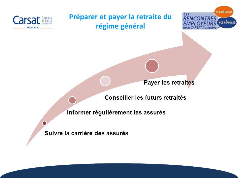 4 Suivre la carrière des assurés Informer régulièrement les assurés Conseiller les futurs retraités Payer les retraites Préparer et payer la retraite du régime général