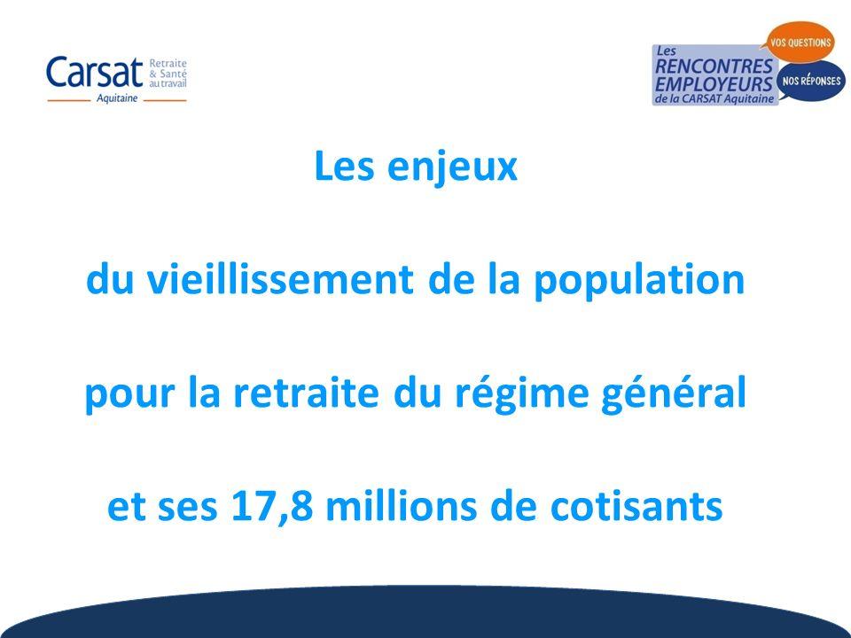 1 Les enjeux du vieillissement de la population pour la retraite du régime général et ses 17,8 millions de cotisants
