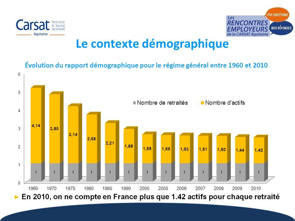 3 Le contexte démographique Évolution du rapport démographique pour le régime général entre 1960 et 2010