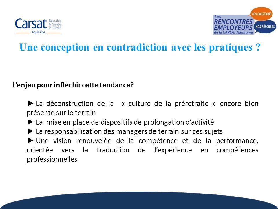 9 Une offre retraite daccompagnement des entreprises et de leurs salariés Dès 2010, la CARSAT Aquitaine sest inscrite dans la conception nationale dune offre de services et de conseils aux entreprises.