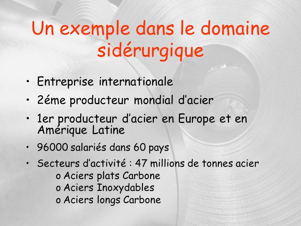 Un exemple dans le domaine sidérurgique Entreprise internationale 2éme producteur mondial dacier 1er producteur dacier en Europe et en Amérique Latine