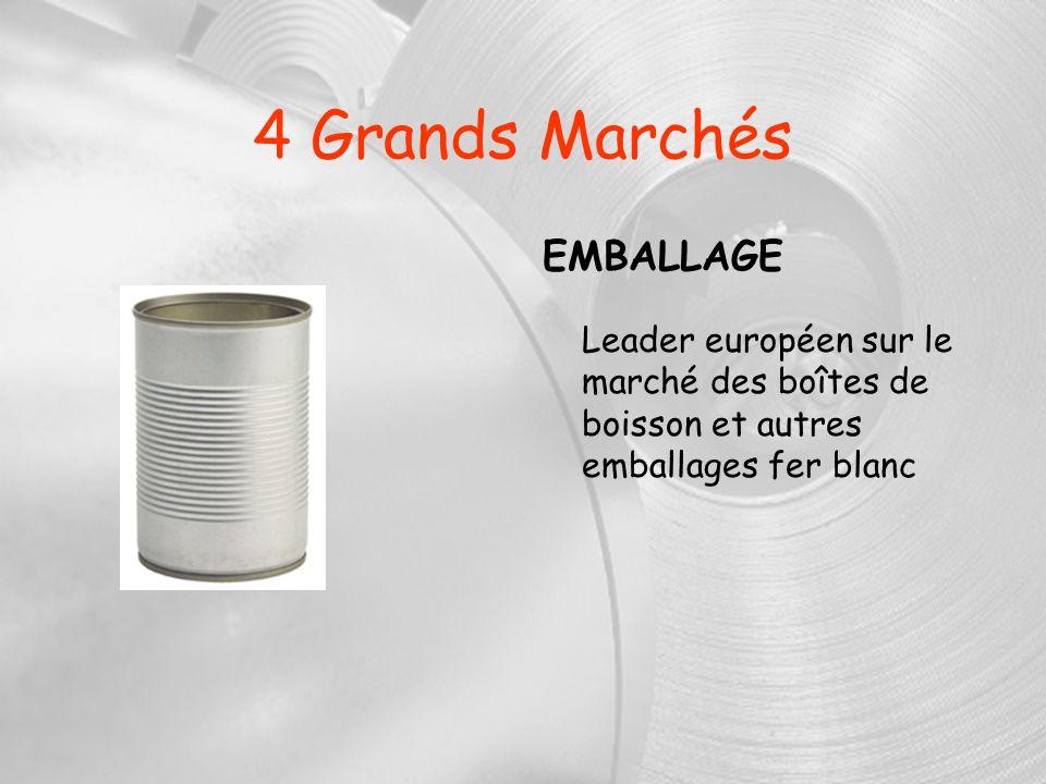 4 Grands Marchés EMBALLAGE Leader européen sur le marché des boîtes de boisson et autres emballages fer blanc