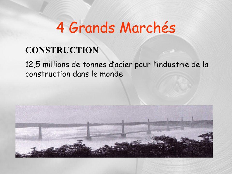 4 Grands Marchés CONSTRUCTION 12,5 millions de tonnes dacier pour lindustrie de la construction dans le monde