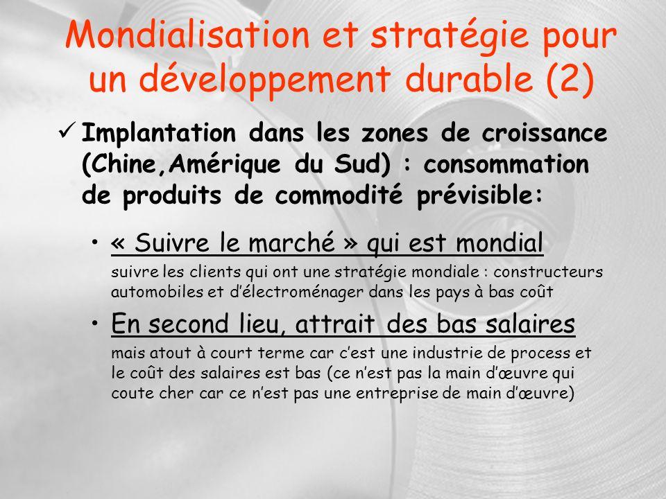 Mondialisation et stratégie pour un développement durable (2) Implantation dans les zones de croissance (Chine,Amérique du Sud) : consommation de prod