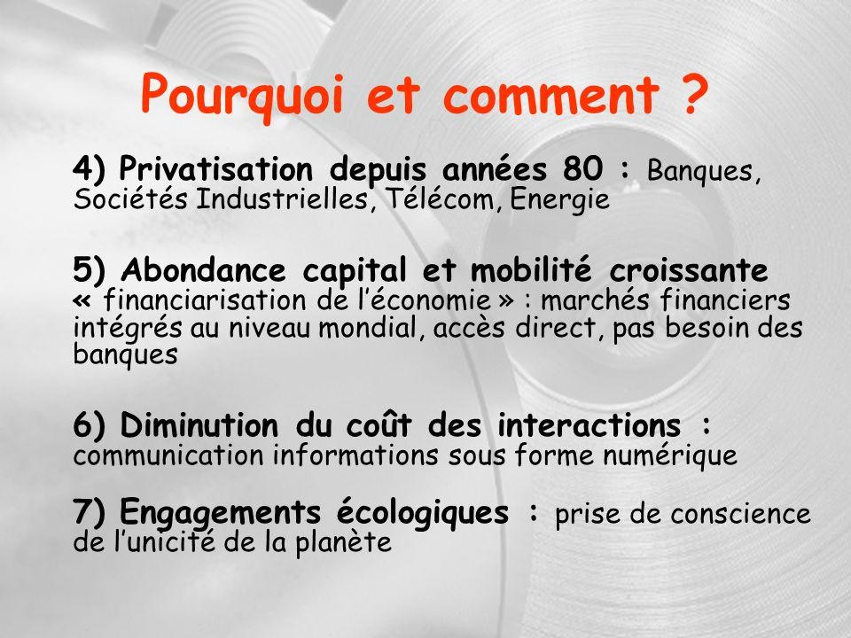 Pourquoi et comment ? 4) Privatisation depuis années 80 : Banques, Sociétés Industrielles, Télécom, Energie 5) Abondance capital et mobilité croissant