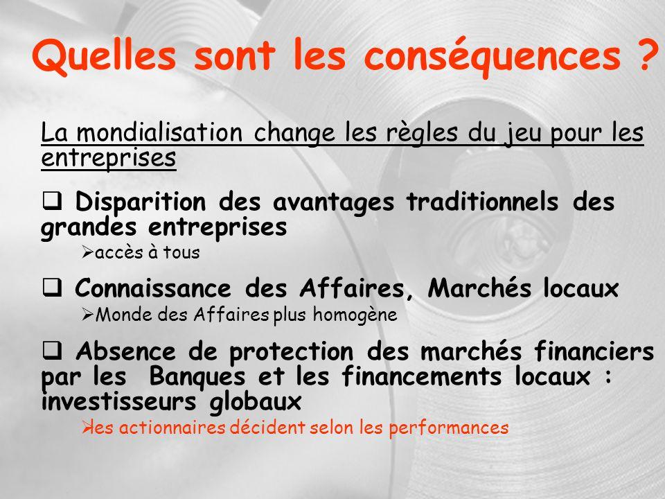 Quelles sont les conséquences ? La mondialisation change les règles du jeu pour les entreprises Disparition des avantages traditionnels des grandes en