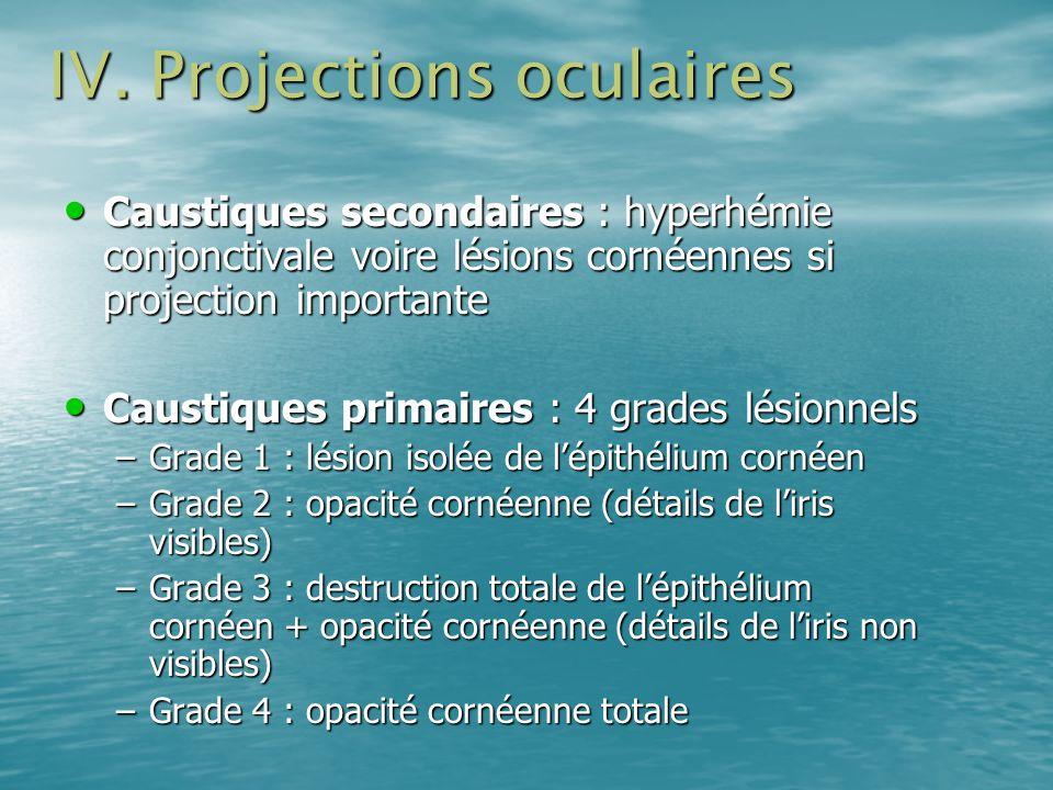 IV. Projections oculaires Caustiques secondaires : hyperhémie conjonctivale voire lésions cornéennes si projection importante Caustiques secondaires :