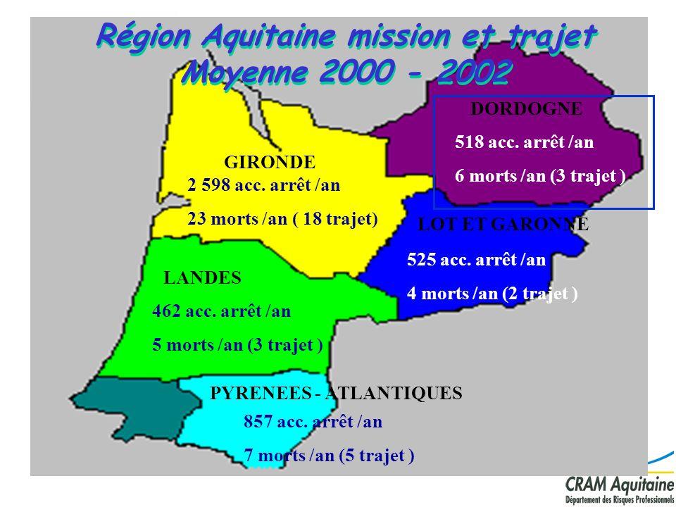 14 Région Aquitaine mission et trajet Moyenne 2000 - 2002 2 598 acc. arrêt /an 23 morts /an ( 18 trajet) LANDES PYRENEES - ATLANTIQUES 462 acc. arrêt