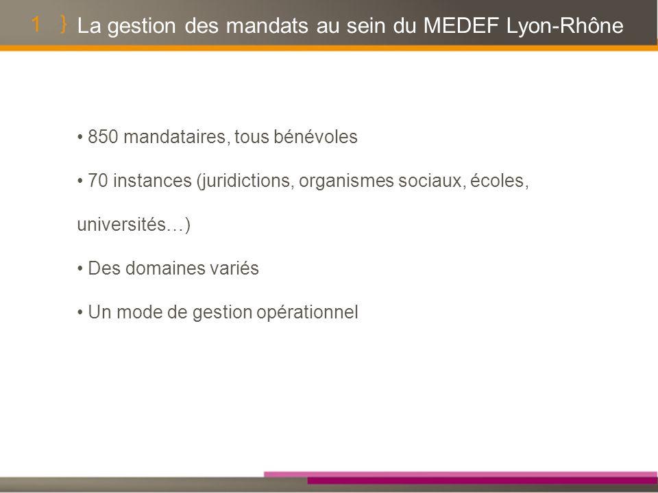 1 La gestion des mandats au sein du MEDEF Lyon-Rhône 850 mandataires, tous bénévoles 70 instances (juridictions, organismes sociaux, écoles, universités…) Des domaines variés Un mode de gestion opérationnel