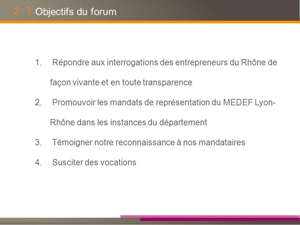 2 Objectifs du forum 1.
