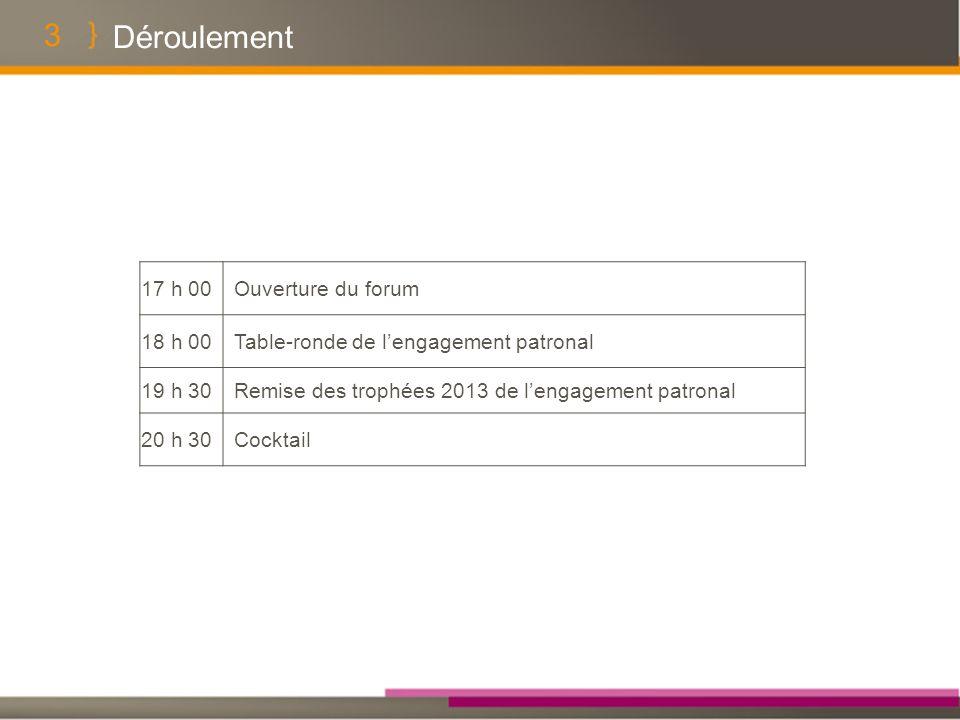 3 Déroulement 17 h 00Ouverture du forum 18 h 00Table-ronde de lengagement patronal 19 h 30Remise des trophées 2013 de lengagement patronal 20 h 30Cocktail
