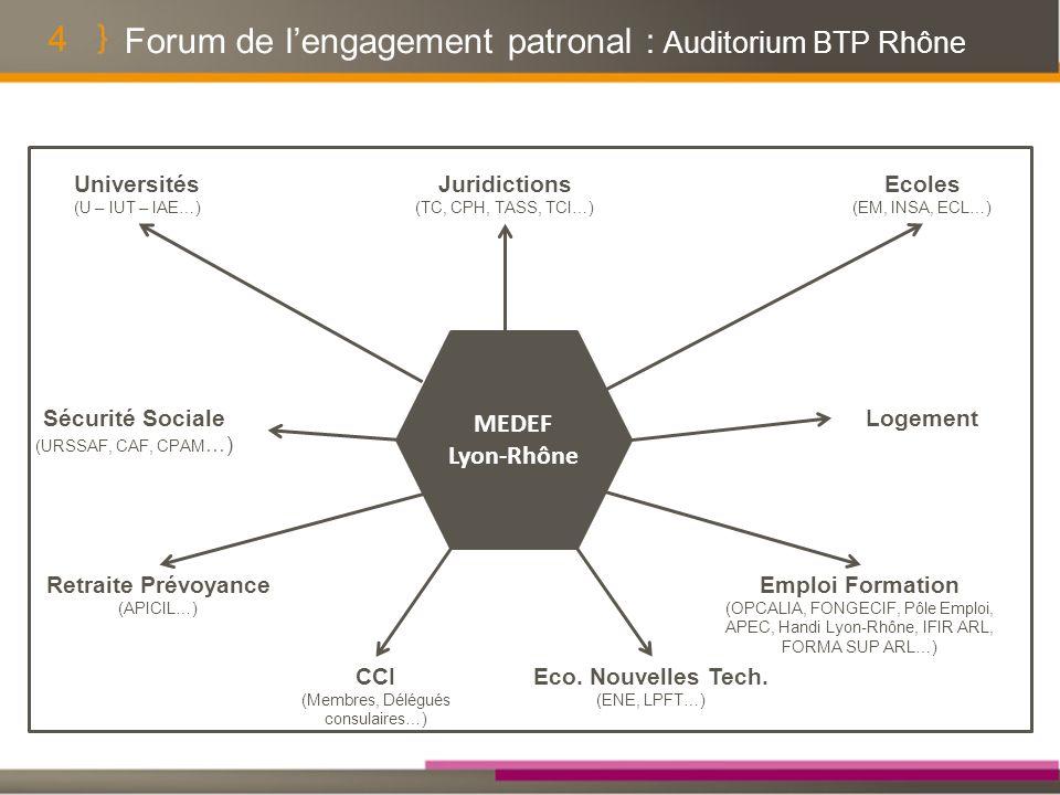 4 Forum de lengagement patronal : Auditorium BTP Rhône Universités (U – IUT – IAE…) Sécurité Sociale (URSSAF, CAF, CPAM …) Juridictions (TC, CPH, TASS, TCI…) Ecoles (EM, INSA, ECL…) Logement Emploi Formation (OPCALIA, FONGECIF, Pôle Emploi, APEC, Handi Lyon-Rhône, IFIR ARL, FORMA SUP ARL…) CCI (Membres, Délégués consulaires…) Retraite Prévoyance (APICIL…) MEDEF Lyon-Rhône Eco.