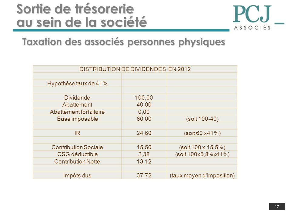 17 Sortie de trésorerie au sein de la société Taxation des associés personnes physiques DISTRIBUTION DE DIVIDENDES EN 2012 Hypothèse taux de 41% Divid