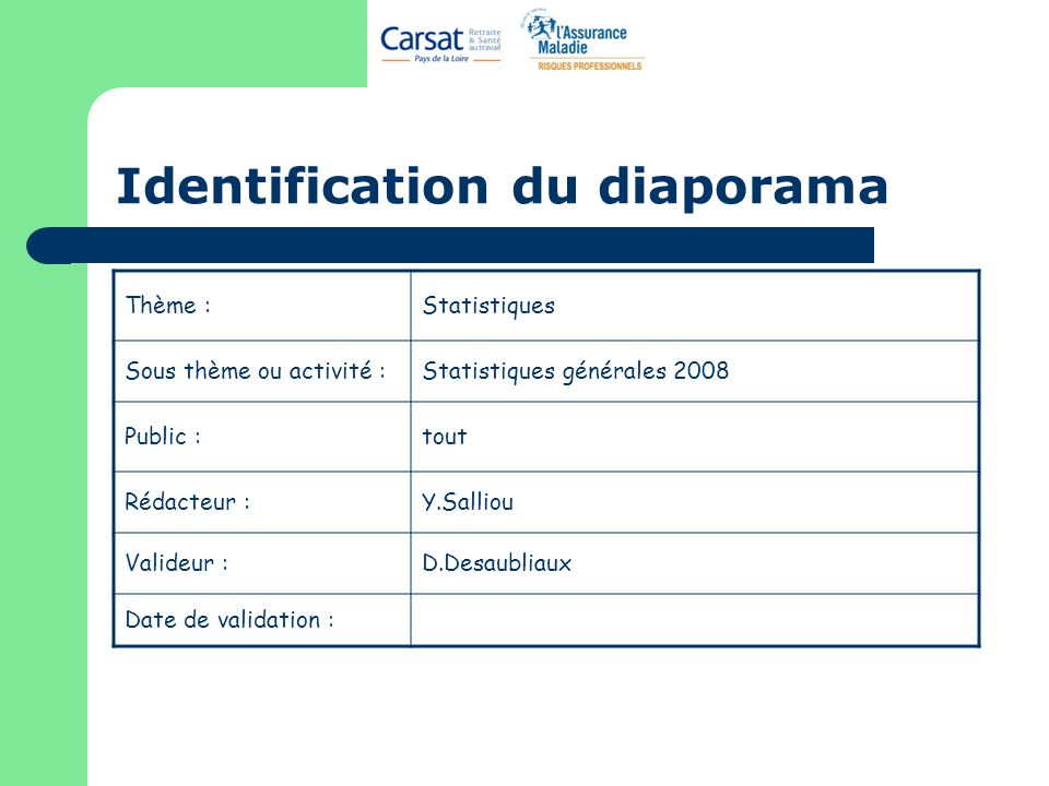 Statistiques nationales 2008 18 508 530 salariés Arrêts de travail IPP Décès Accidents de travail Accidents de trajet Maladies professionnelles TOTAL 569703 97644 037 38787 8558 022 42545 41123 134 1 381 837 24275 193