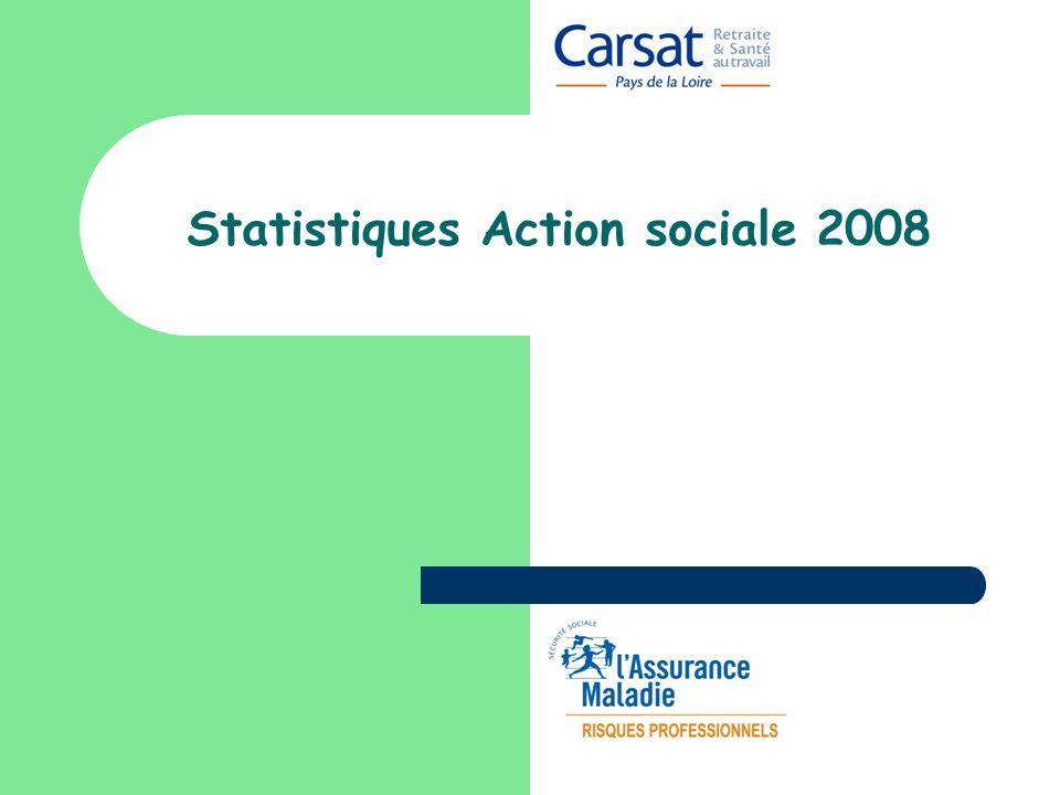 Identification du diaporama Thème :Statistiques Sous thème ou activité :Statistiques action sociale 2008 Public :tout Rédacteur :Y.Salliou Valideur :D.Desaubliaux Date de validation :