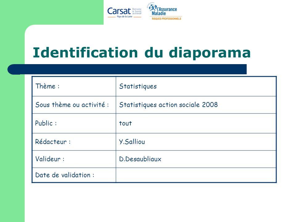 Identification du diaporama Thème :Statistiques Sous thème ou activité :Statistiques action sociale 2008 Public :tout Rédacteur :Y.Salliou Valideur :D