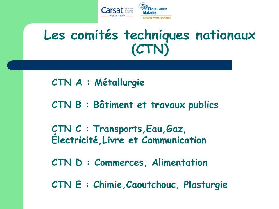 Les comités techniques nationaux (CTN) CTN A : Métallurgie CTN B : Bâtiment et travaux publics CTN C : Transports,Eau,Gaz, Électricité,Livre et Commun