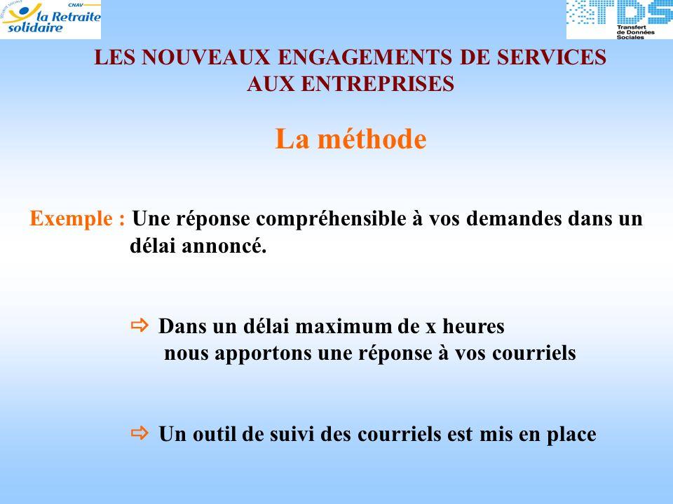 LES NOUVEAUX ENGAGEMENTS DE SERVICES AUX ENTREPRISES La méthode Exemple : Une réponse compréhensible à vos demandes dans un délai annoncé.