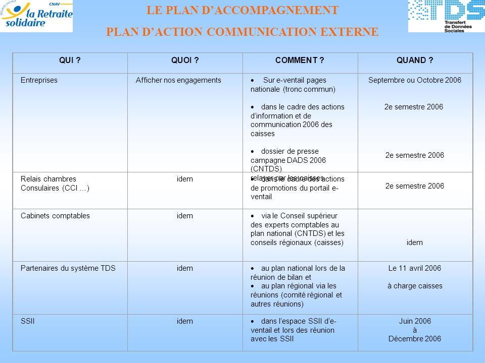 LE PLAN DACCOMPAGNEMENT PLAN DACTION COMMUNICATION EXTERNE QUI ?QUOI ?COMMENT ?QUAND ? EntreprisesAfficher nos engagements Sur e-ventail pages nationa