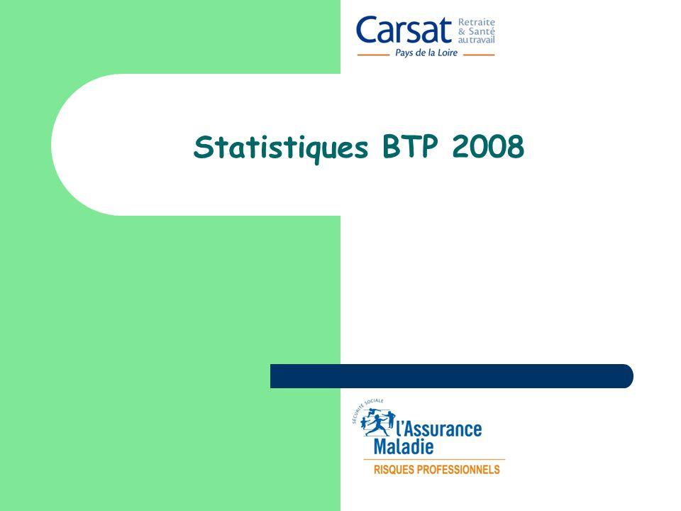 Identification du diaporama Thème :Statistiques 2008 Sous thème ou activité :Statistiques BTP Public :Tout Rédacteur :Y.Salliou Valideur :D.Desaubliaux Date de validation :