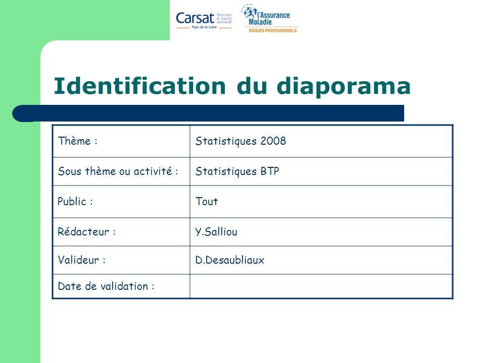Identification du diaporama Thème :Statistiques 2008 Sous thème ou activité :Statistiques BTP Public :Tout Rédacteur :Y.Salliou Valideur :D.Desaubliau