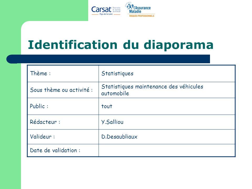 Identification du diaporama Thème :Statistiques Sous thème ou activité : Statistiques maintenance des véhicules automobile Public :tout Rédacteur :Y.S