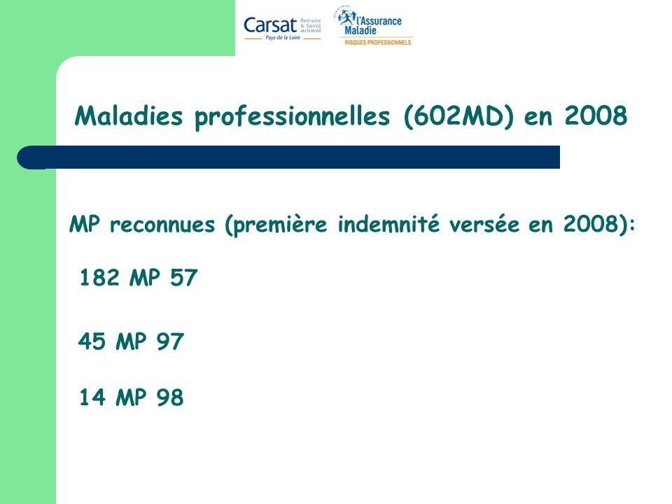 Maladies professionnelles (602MD) en 2008 MP reconnues (première indemnité versée en 2008): 45 MP 97 14 MP 98 182 MP 57