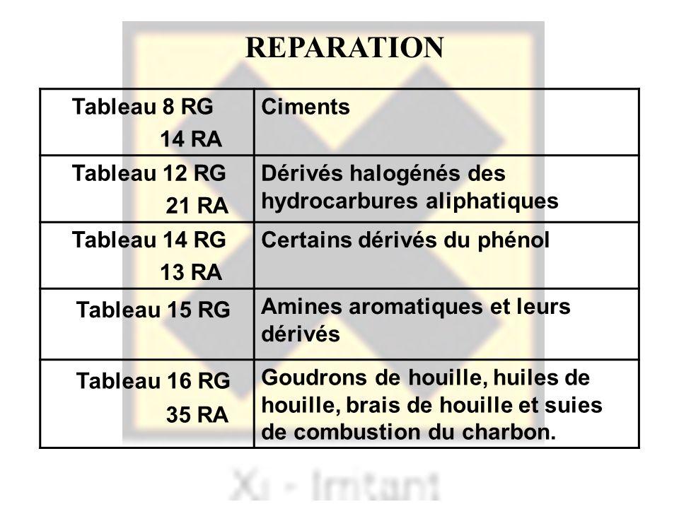 REPARATION Tableau 8 RG 14 RA Ciments Tableau 12 RG 21 RA Dérivés halogénés des hydrocarbures aliphatiques Tableau 14 RG 13 RA Certains dérivés du phé