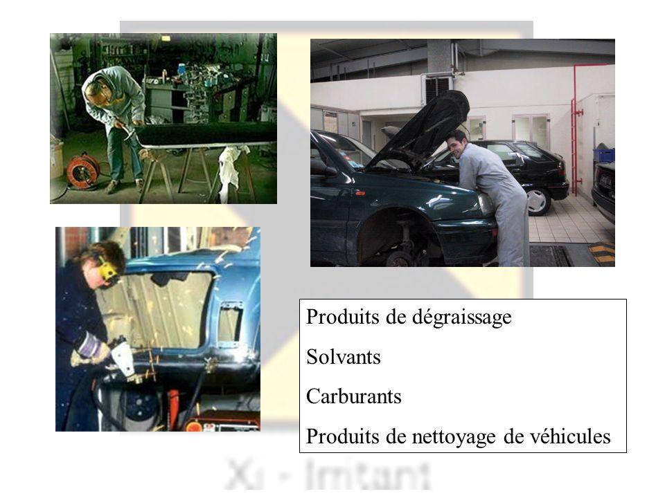 Produits de dégraissage Solvants Carburants Produits de nettoyage de véhicules