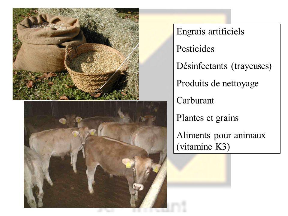 Engrais artificiels Pesticides Désinfectants (trayeuses) Produits de nettoyage Carburant Plantes et grains Aliments pour animaux (vitamine K3)