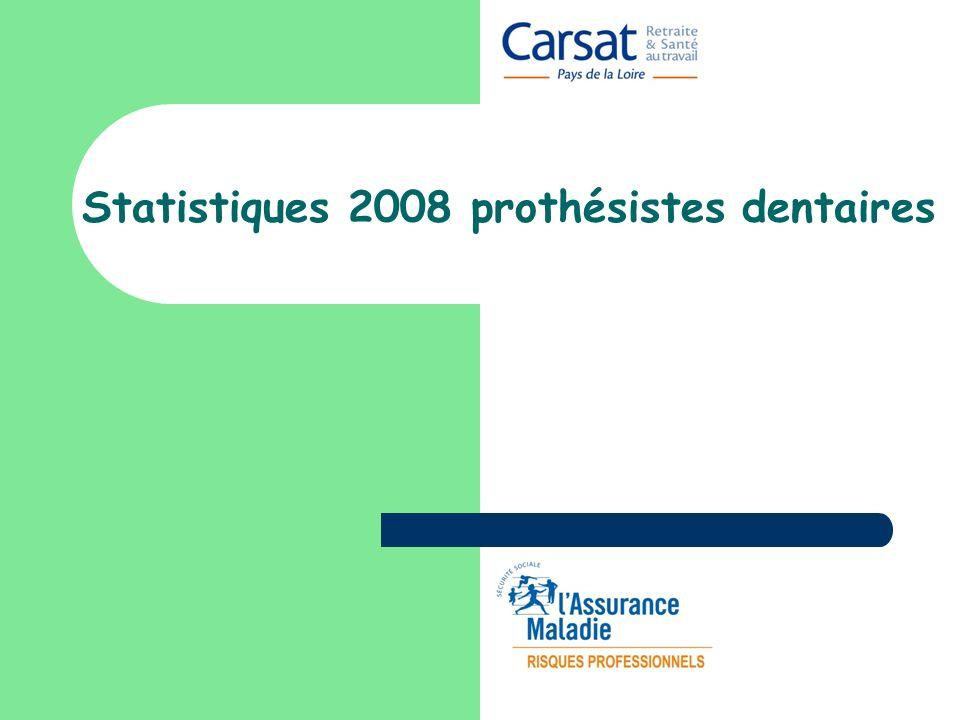 TAUX de COTISATIONS 2010 _ 1,1% Personnel de bureau (0000B) MOYENNE NATIONALE 2,28 % _ Cotisations calculées sur les salaires bruts déplafonnés Fabrication de matériel 1,6%_ médical (331BA) _ 2,1% Atelier de prothèse dentaire (331BB)
