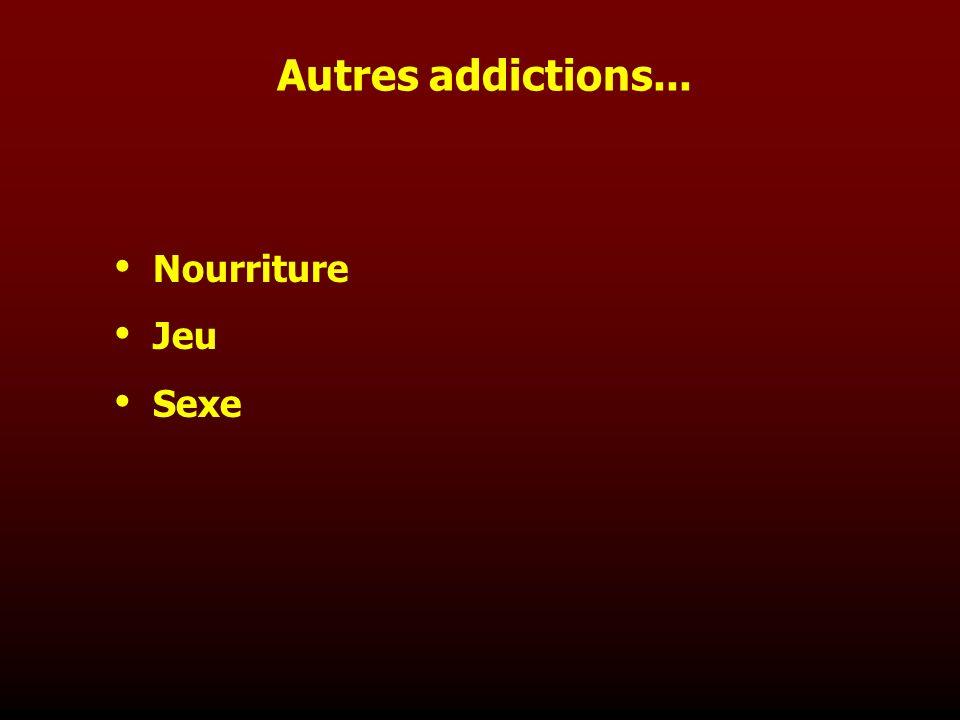 Autres addictions... Nourriture Jeu Sexe