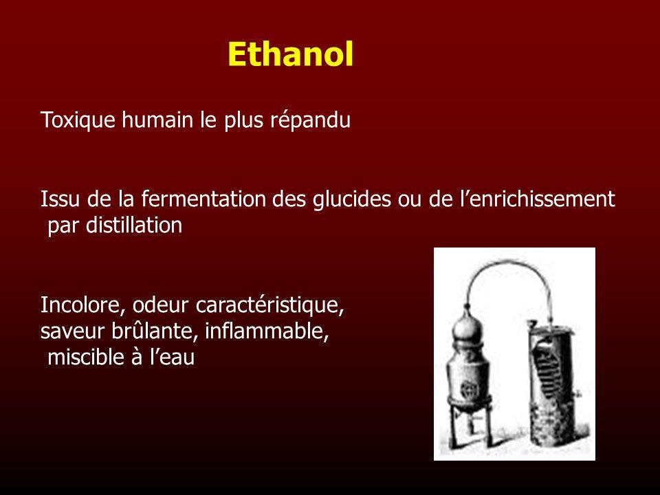 Ethanol Toxique humain le plus répandu Issu de la fermentation des glucides ou de lenrichissement par distillation Incolore, odeur caractéristique, sa