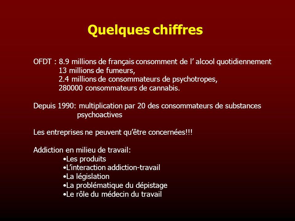 Quelques chiffres OFDT : 8.9 millions de français consomment de l alcool quotidiennement 13 millions de fumeurs, 2.4 millions de consommateurs de psyc