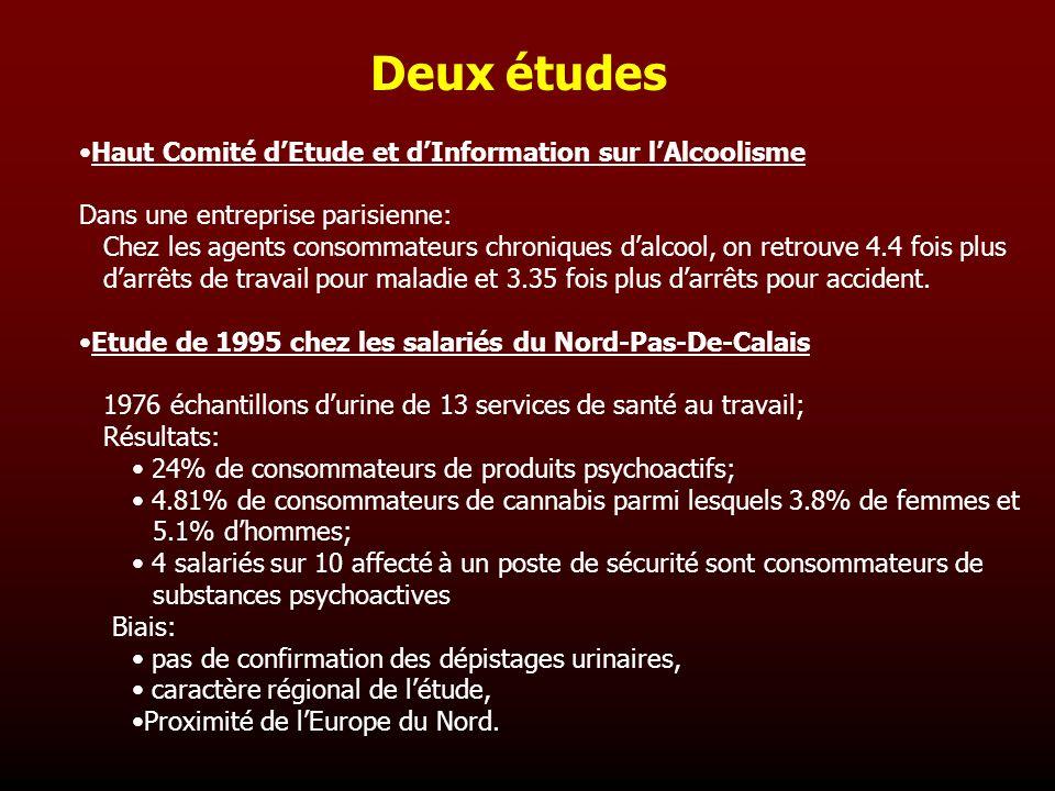 Deux études Haut Comité dEtude et dInformation sur lAlcoolisme Dans une entreprise parisienne: Chez les agents consommateurs chroniques dalcool, on re
