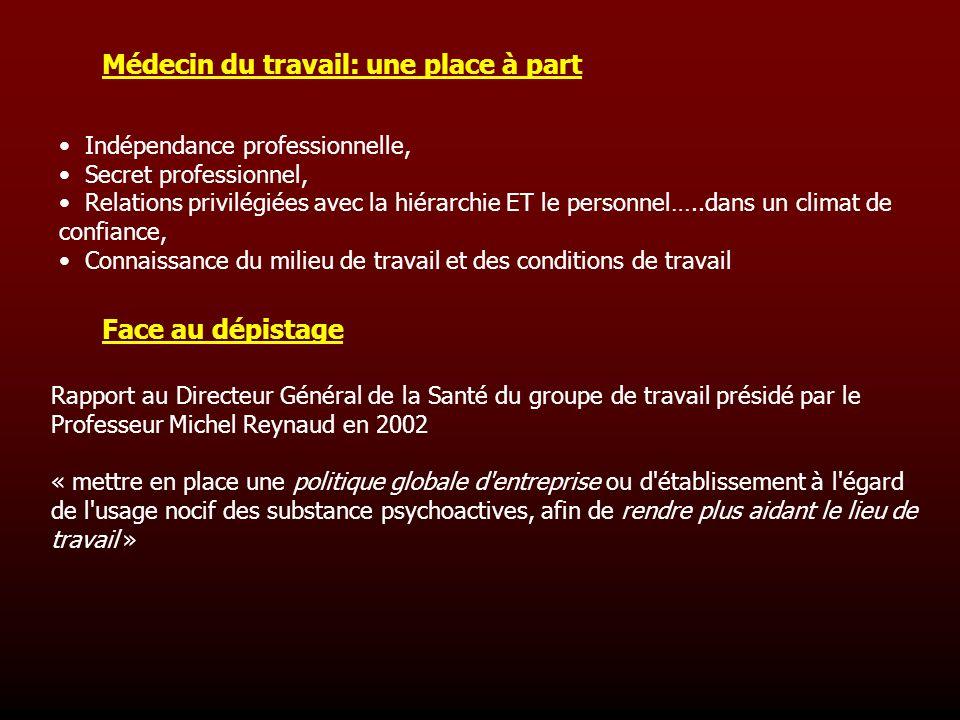 Médecin du travail: une place à part Indépendance professionnelle, Secret professionnel, Relations privilégiées avec la hiérarchie ET le personnel…..d
