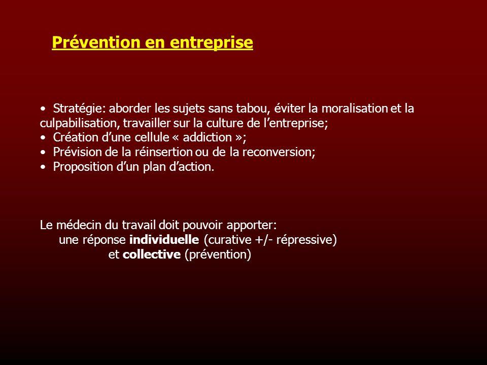 Prévention en entreprise Stratégie: aborder les sujets sans tabou, éviter la moralisation et la culpabilisation, travailler sur la culture de lentrepr