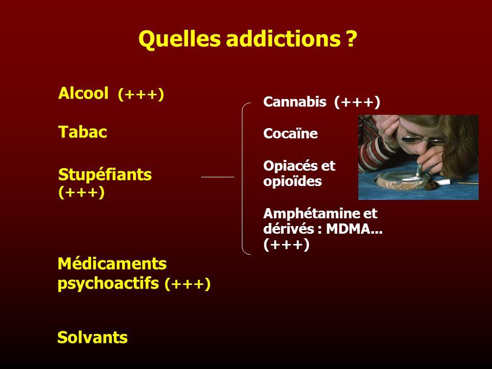 Quelles addictions ? Stupéfiants (+++) Médicaments psychoactifs (+++) Solvants Cannabis (+++) Cocaïne Opiacés et opioïdes Amphétamine et dérivés : MDM