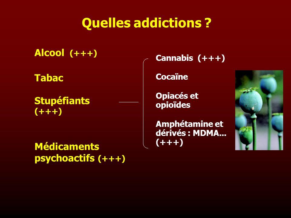 Quelles addictions ? Stupéfiants (+++) Médicaments psychoactifs (+++) Cannabis (+++) Cocaïne Opiacés et opioïdes Amphétamine et dérivés : MDMA... (+++
