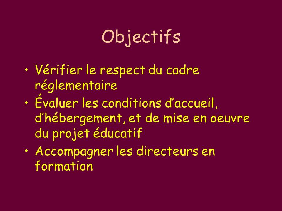 Objectifs Vérifier le respect du cadre réglementaire Évaluer les conditions daccueil, dhébergement, et de mise en oeuvre du projet éducatif Accompagner les directeurs en formation