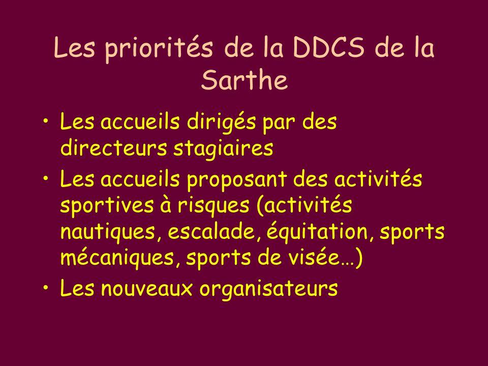 Les priorités de la DDCS de la Sarthe Les accueils dirigés par des directeurs stagiaires Les accueils proposant des activités sportives à risques (activités nautiques, escalade, équitation, sports mécaniques, sports de visée…) Les nouveaux organisateurs