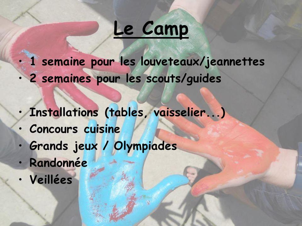 Le Camp 1 semaine pour les louveteaux/jeannettes 2 semaines pour les scouts/guides Installations (tables, vaisselier...) Concours cuisine Grands jeux