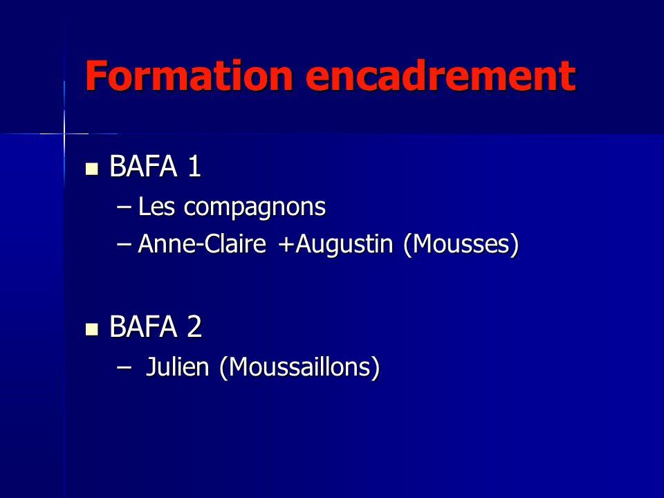 Formation encadrement BAFA 1 BAFA 1 –Les compagnons –Anne-Claire +Augustin (Mousses) BAFA 2 BAFA 2 – Julien (Moussaillons)